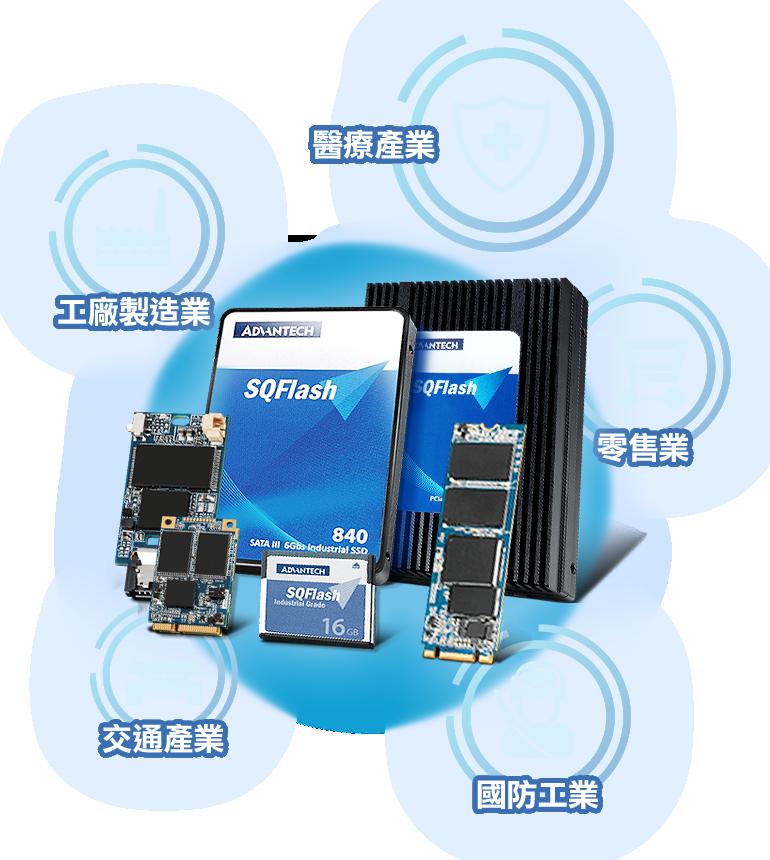 研華產業用SSD記憶體一站搞定